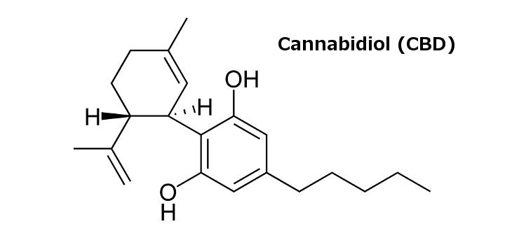 vaporize-cbd-structure